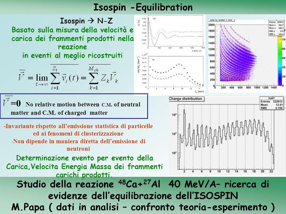Isospin -Equilibration =0 No relative motion between C.M. of neutral matter and C.M. of charged matter Basato sulla misura della velocità e carica dei