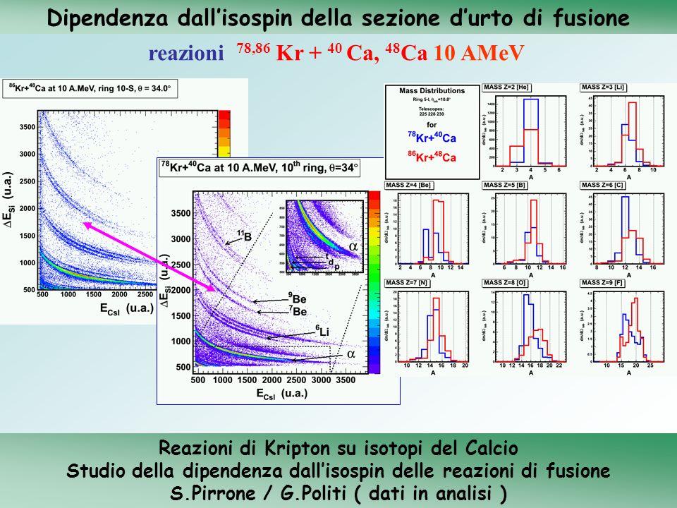 Dipendenza dallisospin della sezione durto di fusione reazioni 78,86 Kr + 40 Ca, 48 Ca 10 AMeV Reazioni di Kripton su isotopi del Calcio Studio della