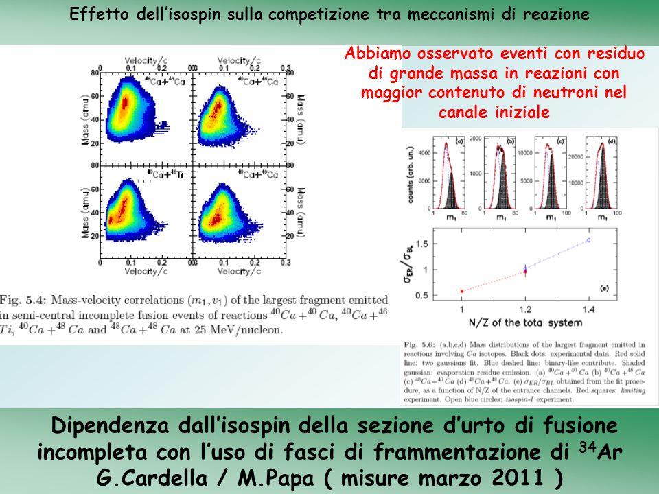 Effetto dellisospin sulla competizione tra meccanismi di reazione Dipendenza dallisospin della sezione durto di fusione incompleta con luso di fasci d