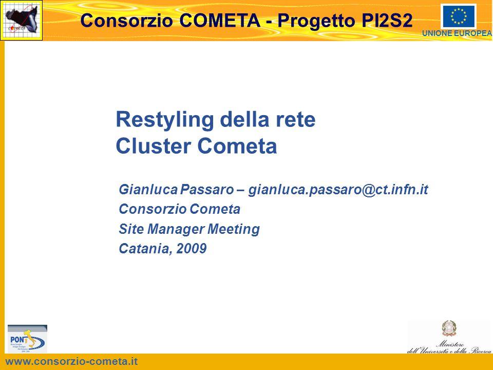 www.consorzio-cometa.it Consorzio COMETA - Progetto PI2S2 UNIONE EUROPEA Restyling della rete Cluster Cometa Gianluca Passaro – gianluca.passaro@ct.infn.it Consorzio Cometa Site Manager Meeting Catania, 2009