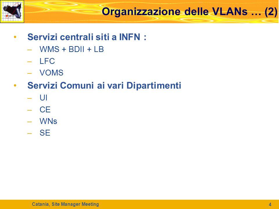 Catania, Site Manager Meeting 5 Organizzazione delle VLANs … (3) 1.VLAN_ui = Definisce una vlan per la User Interface (ciascun dipartimento ne creerà una) 2.VLAN_centrale = Definisce una vlan che fa riferimento tutti i servizi centrali (solo per INFN) 3.VLAN_cluster = Definisce una vlan che fa riferimento a tutte le risorse di calcolo (WNs), (CE), (SE) (ciascun dipartimento ne creerà una)