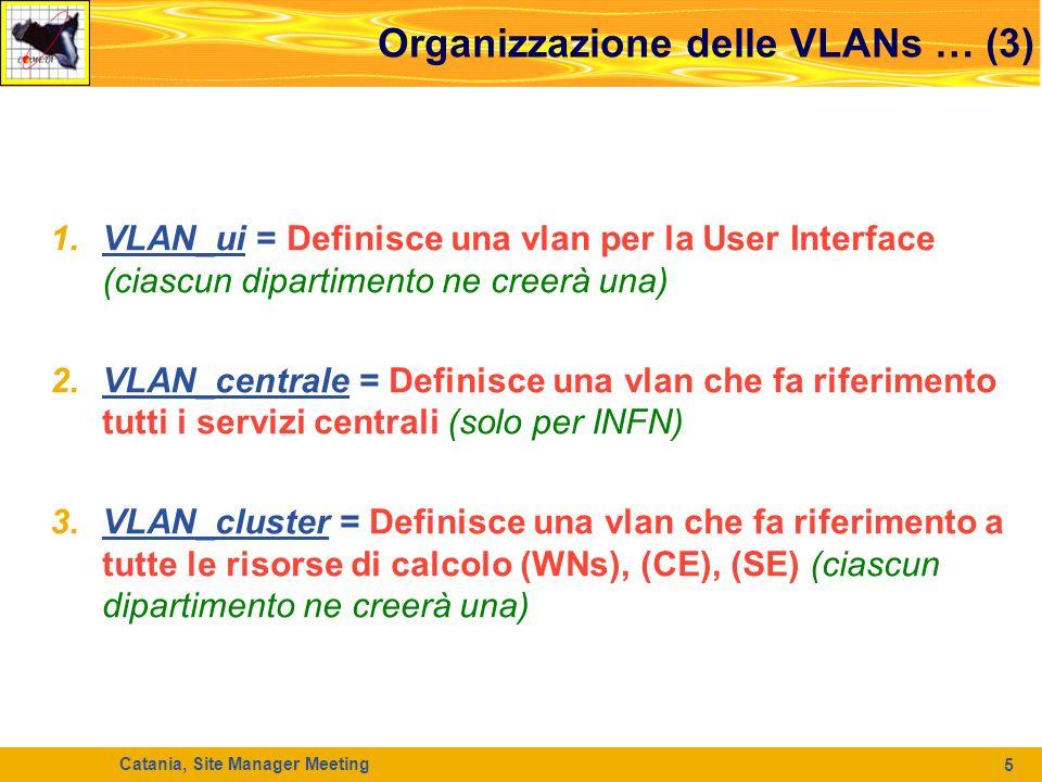 Catania, Site Manager Meeting 6 Organizzazione delle VLANs … (4) Schema comune ai dipartimenti: LNS – INAF – DIIT – DMI Vlan_ui Vlan_cluster UI CE SE WNs Trunk Vlan_centrale INFN Il Trunk collega ciascuna vlan_ui con la vlan_centrale (INFN)