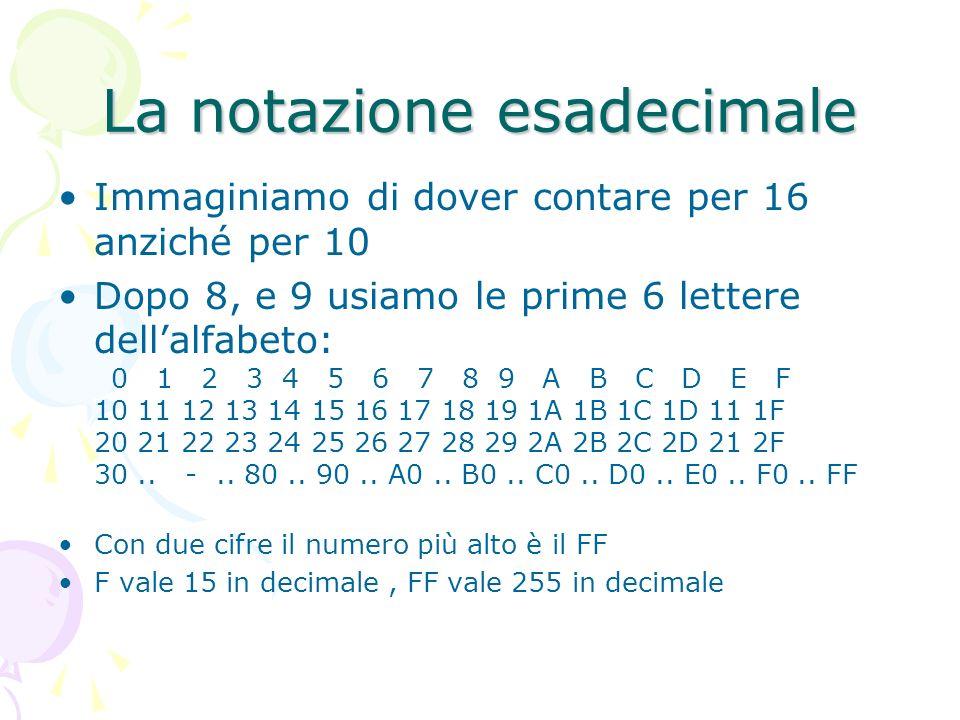 La notazione esadecimale Immaginiamo di dover contare per 16 anziché per 10 Dopo 8, e 9 usiamo le prime 6 lettere dellalfabeto: 0 1 2 3 4 5 6 7 8 9 A