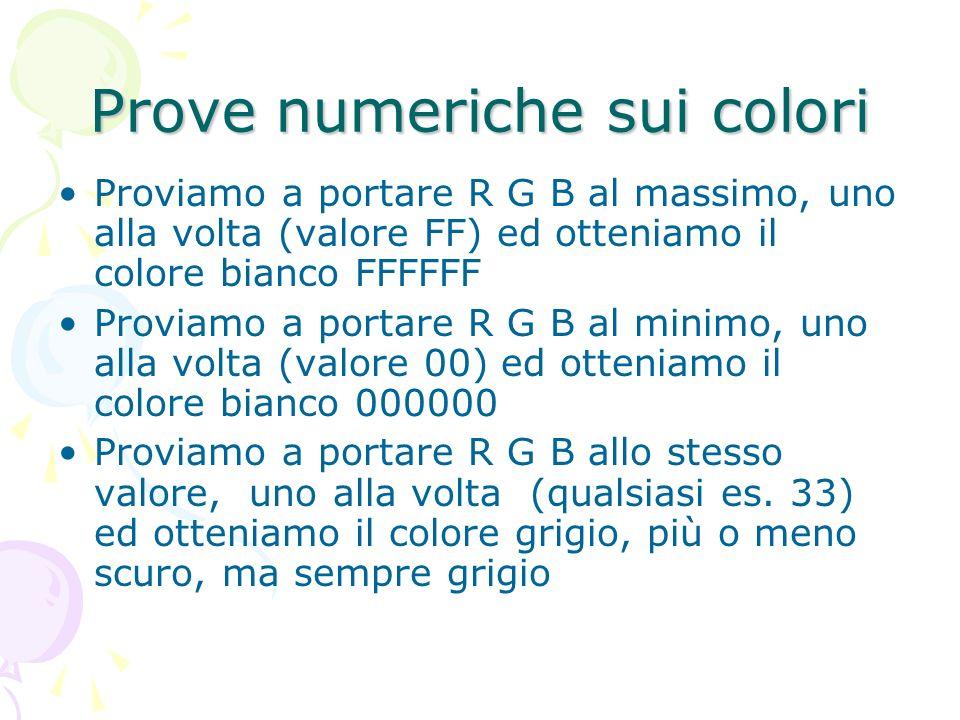 Prove numeriche sui colori Proviamo a portare R G B al massimo, uno alla volta (valore FF) ed otteniamo il colore bianco FFFFFF Proviamo a portare R G