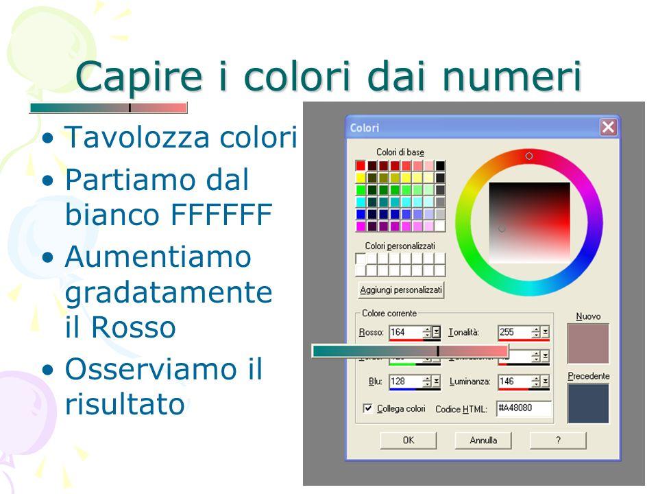 Capire i colori dai numeri Tavolozza colori Partiamo dal bianco FFFFFF Aumentiamo gradatamente il Rosso Osserviamo il risultato