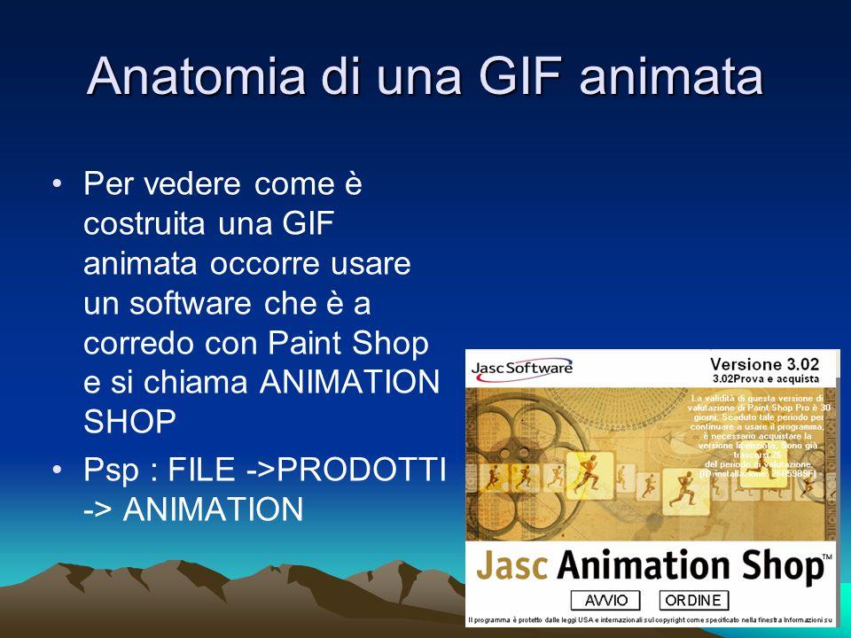 Anatomia di una GIF animata Per vedere come è costruita una GIF animata occorre usare un software che è a corredo con Paint Shop e si chiama ANIMATION