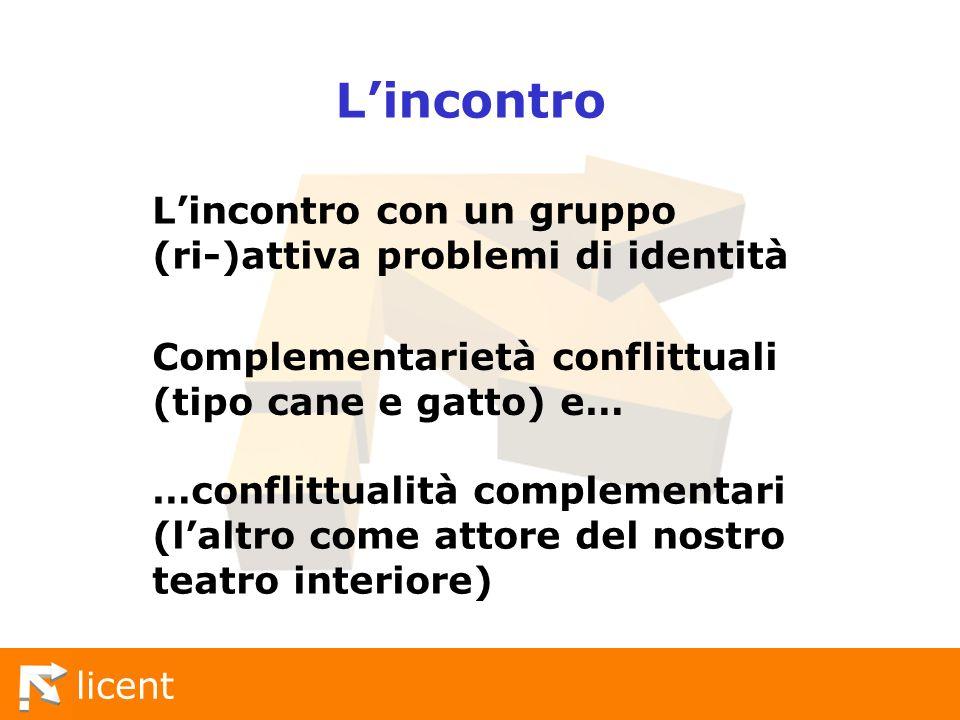 licent Personalità e ruolo I ruoli tra attribuzione e scelta Prevedere forme di socializzazione al ruolo Lincontro col gruppo come origine della differenziazione tra persona e ruolo