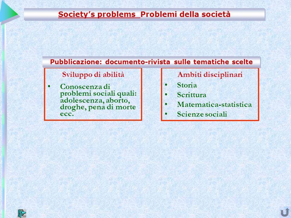 Ambiti disciplinari Storia Scrittura Matematica-statistica Scienze sociali Sviluppo di abilità Conoscenza di problemi sociali quali: adolescenza, aborto, droghe, pena di morte ecc.