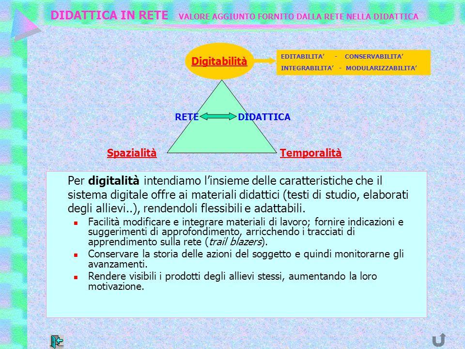 Per digitalità intendiamo linsieme delle caratteristiche che il sistema digitale offre ai materiali didattici (testi di studio, elaborati degli allievi..), rendendoli flessibili e adattabili.