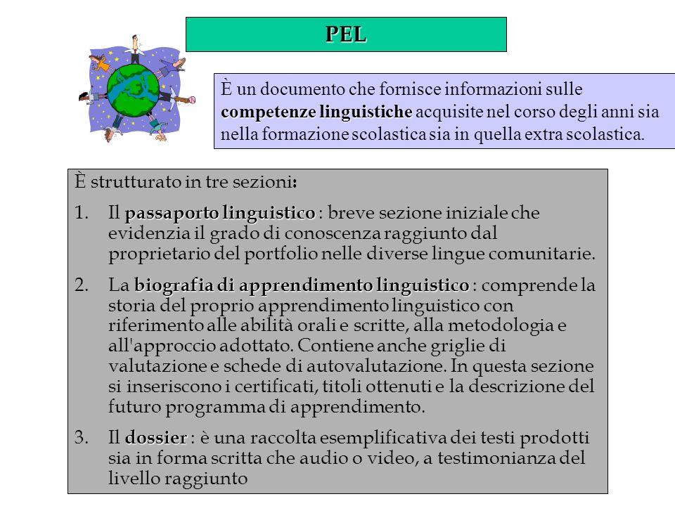 È strutturato in tre sezioni : passaporto linguistico 1.Il passaporto linguistico : breve sezione iniziale che evidenzia il grado di conoscenza raggiu