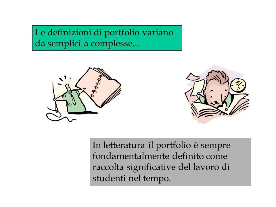 Le definizioni di portfolio variano da semplici a complesse... In letteratura il portfolio è sempre fondamentalmente definito come raccolta significat