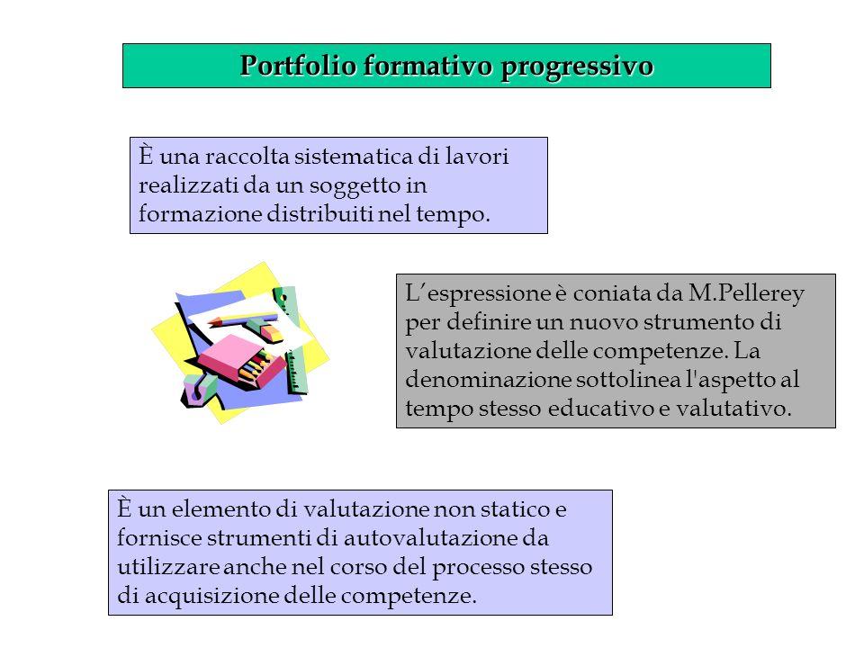 Portfolio formativo progressivo Lespressione è coniata da M.Pellerey per definire un nuovo strumento di valutazione delle competenze. La denominazione