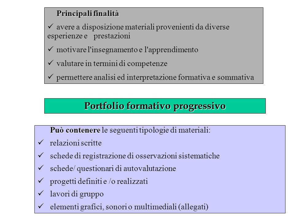 Può contenere Può contenere le seguenti tipologie di materiali: relazioni scritte schede di registrazione di osservazioni sistematiche schede/ questio