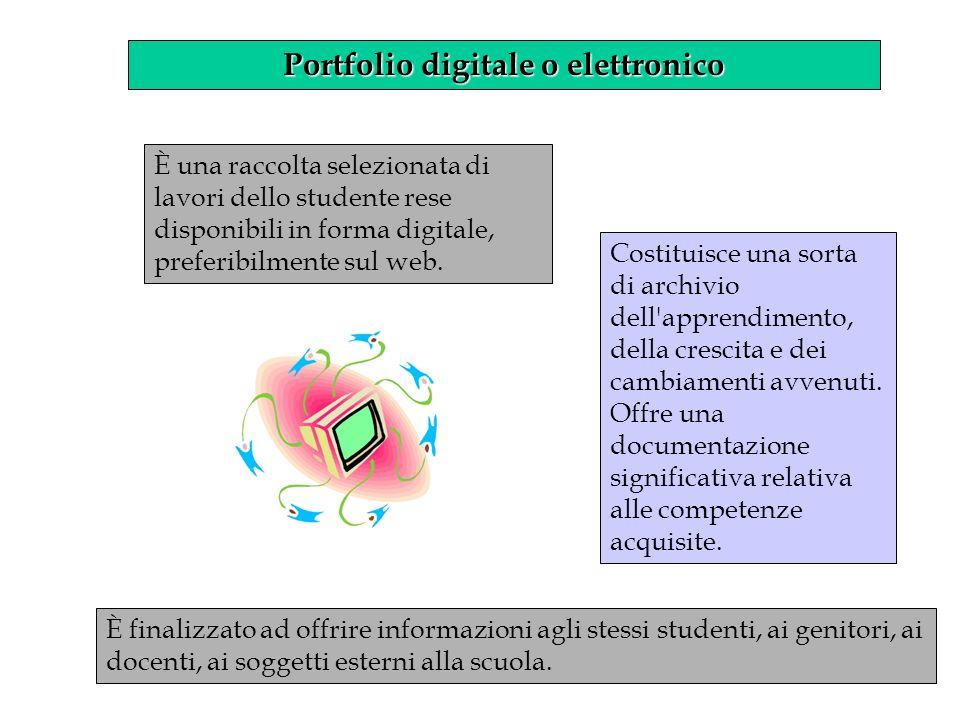 Portfolio digitale o elettronico È finalizzato ad offrire informazioni agli stessi studenti, ai genitori, ai docenti, ai soggetti esterni alla scuola.