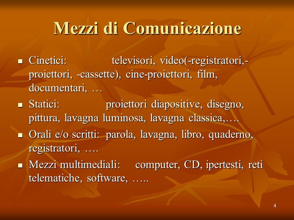 4 Mezzi di Comunicazione Cinetici: televisori, video(-registratori,- proiettori, -cassette), cine-proiettori, film, documentari, … Cinetici: televisor
