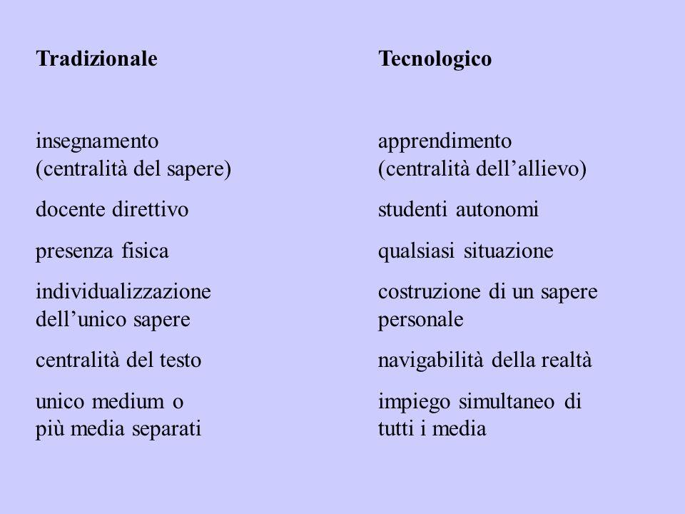 TradizionaleTecnologico insegnamentoapprendimento (centralità del sapere)(centralità dellallievo) docente direttivostudenti autonomi presenza fisicaqu