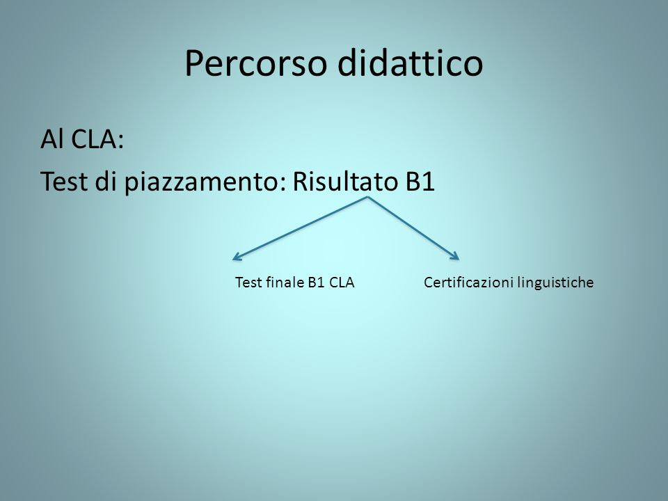 Percorso didattico Al CLA: Test di piazzamento: Risultato B1 Test finale B1 CLA Certificazioni linguistiche