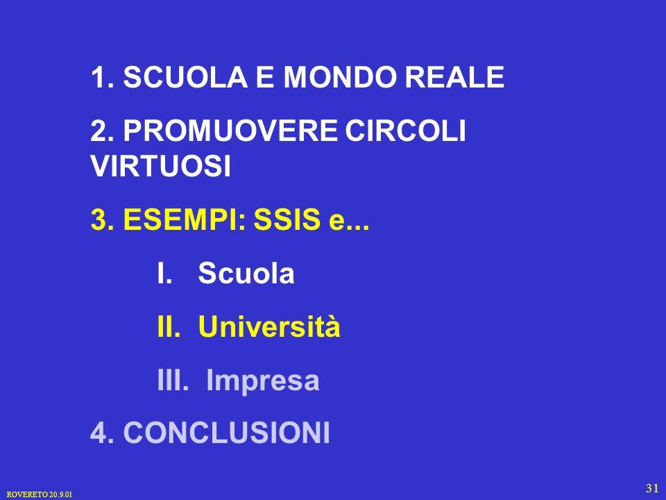 ROVERETO 20.9.01 31 1. SCUOLA E MONDO REALE 2. PROMUOVERE CIRCOLI VIRTUOSI 3.