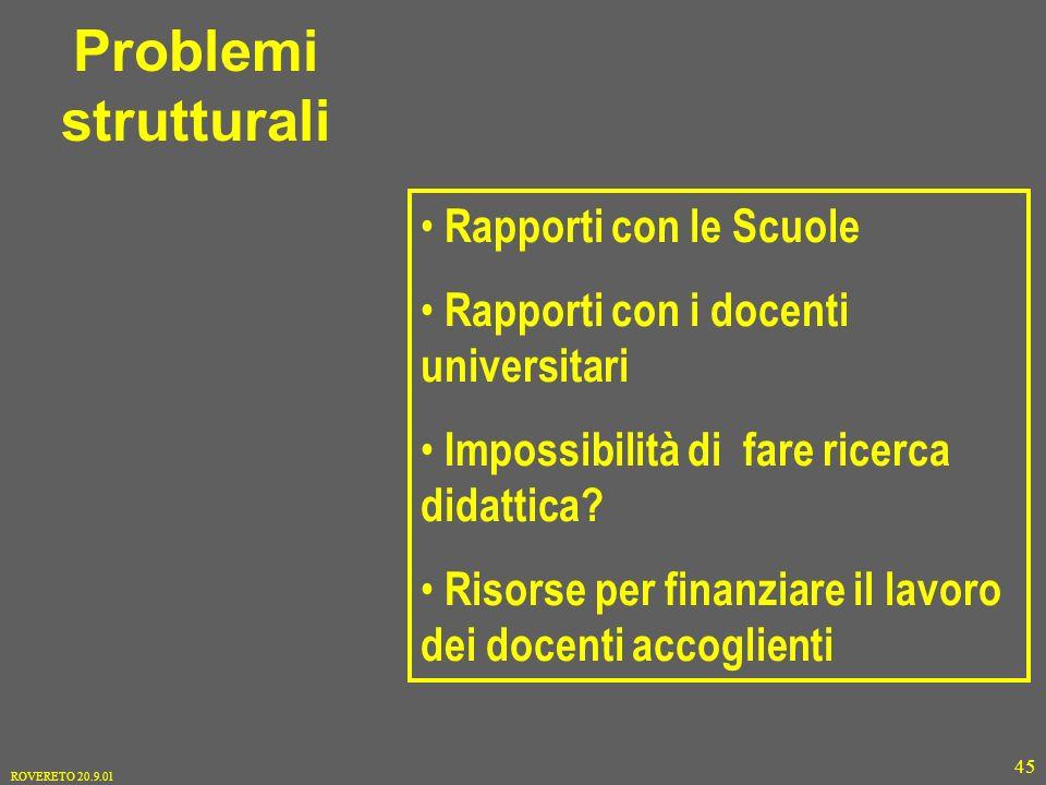 ROVERETO 20.9.01 45 Problemi strutturali Rapporti con le Scuole Rapporti con i docenti universitari Impossibilità di fare ricerca didattica.