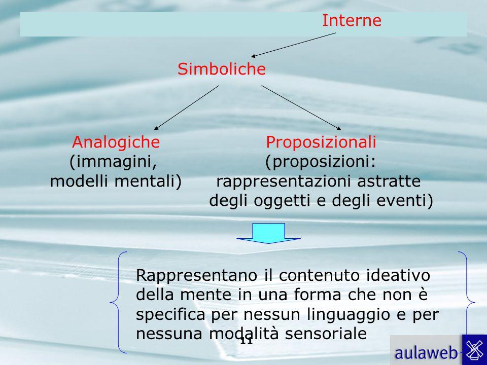Rumiati, Lotto, Introduzione alla psicologia della comunicazione, il Mulino, 2007 Capitolo I. TITOLO 10 Sistema Verbale Inglese Sistema Verbale Ingles