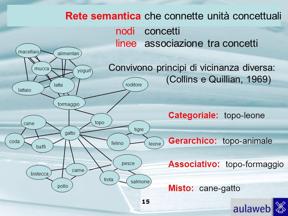 Rumiati, Lotto, Introduzione alla psicologia della comunicazione, il Mulino, 2007 Capitolo I. TITOLO 14 Il linguaggio con cui le informazioni sono rap