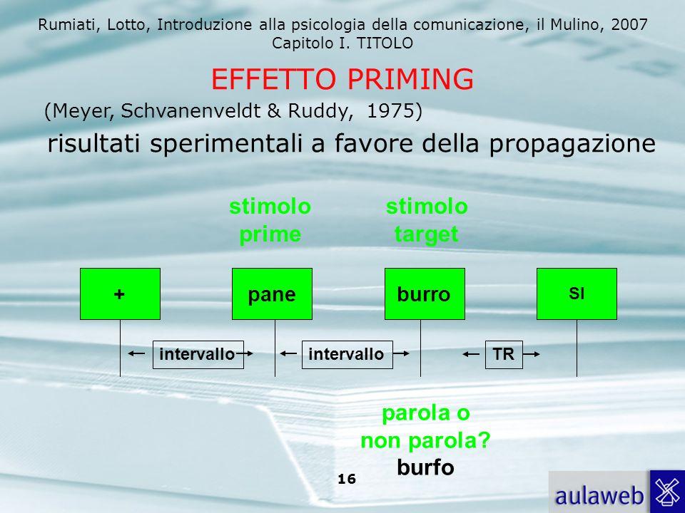 Rumiati, Lotto, Introduzione alla psicologia della comunicazione, il Mulino, 2007 Capitolo I. TITOLO 15 macellaio alimentari lattaio cane latte mucca