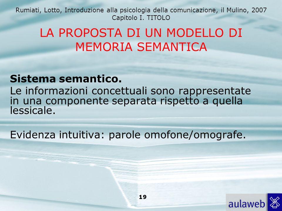 Rumiati, Lotto, Introduzione alla psicologia della comunicazione, il Mulino, 2007 Capitolo I. TITOLO 18 Sistema Semantico Lessico Ortografico in entra