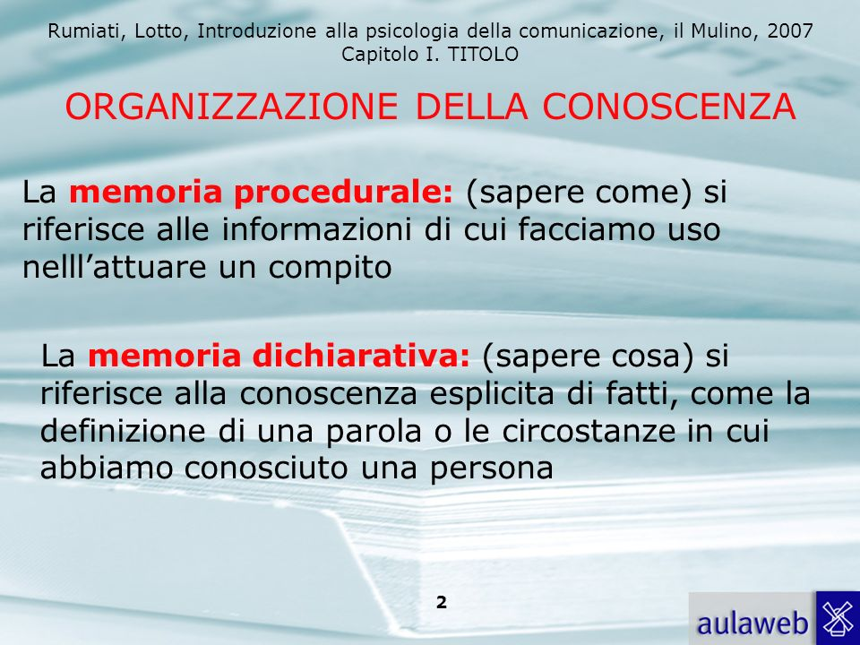 Rumiati, Lotto, Introduzione alla psicologia della comunicazione, il Mulino, 2007 Capitolo I. TITOLO 1 LA CONOSCENZA La psicologia si è interrogata su