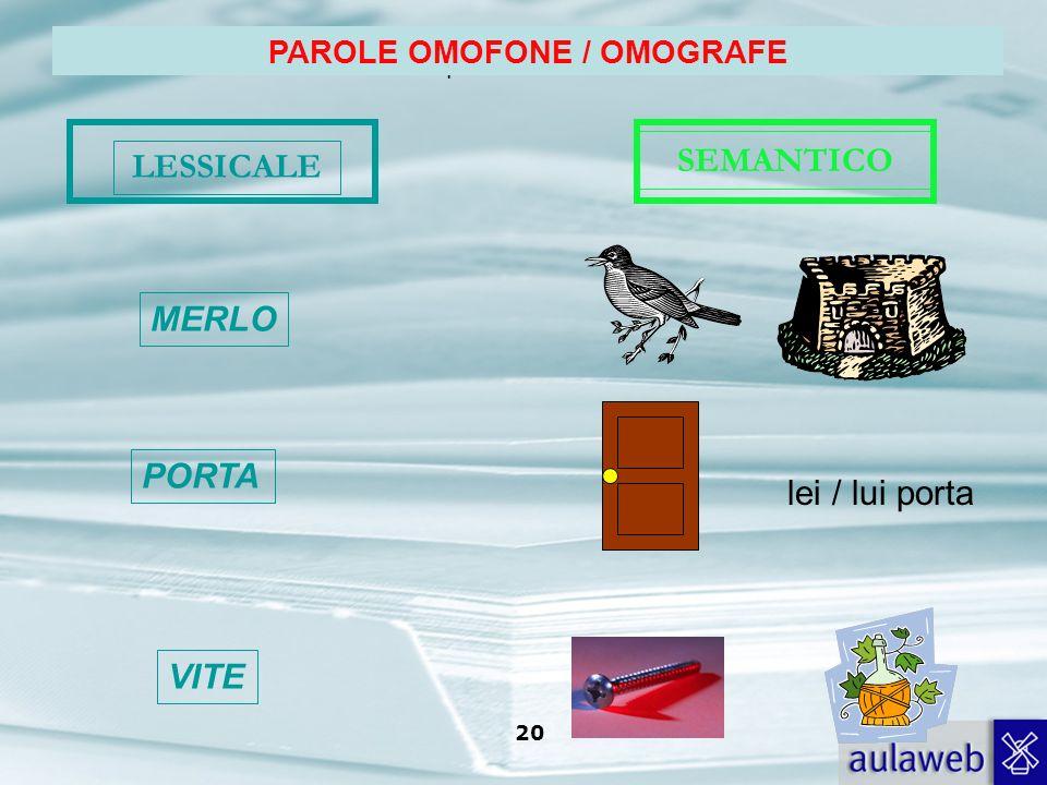 Rumiati, Lotto, Introduzione alla psicologia della comunicazione, il Mulino, 2007 Capitolo I. TITOLO 19 LA PROPOSTA DI UN MODELLO DI MEMORIA SEMANTICA