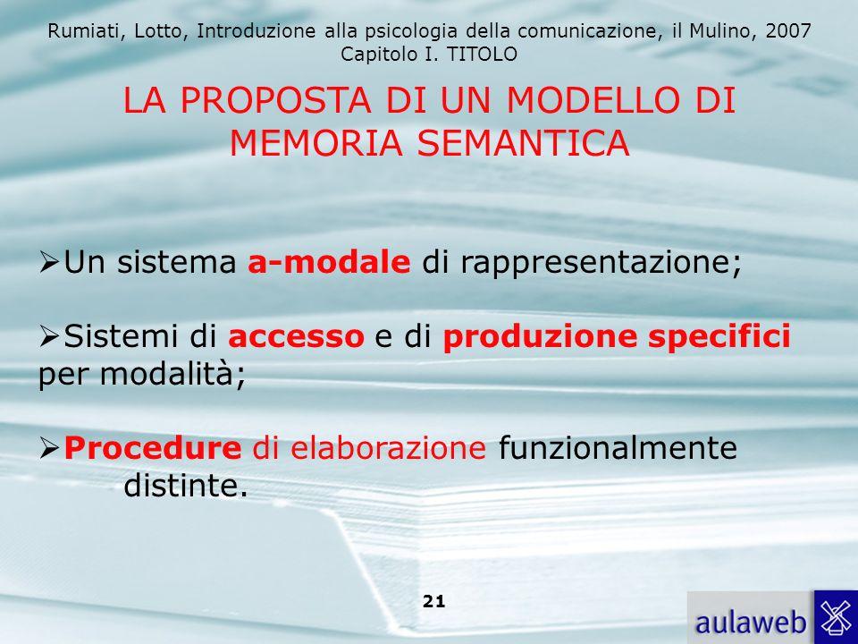 Rumiati, Lotto, Introduzione alla psicologia della comunicazione, il Mulino, 2007 Capitolo I. TITOLO 20 PAROLE OMOFONE / OMOGRAFE LESSICALE SEMANTICO