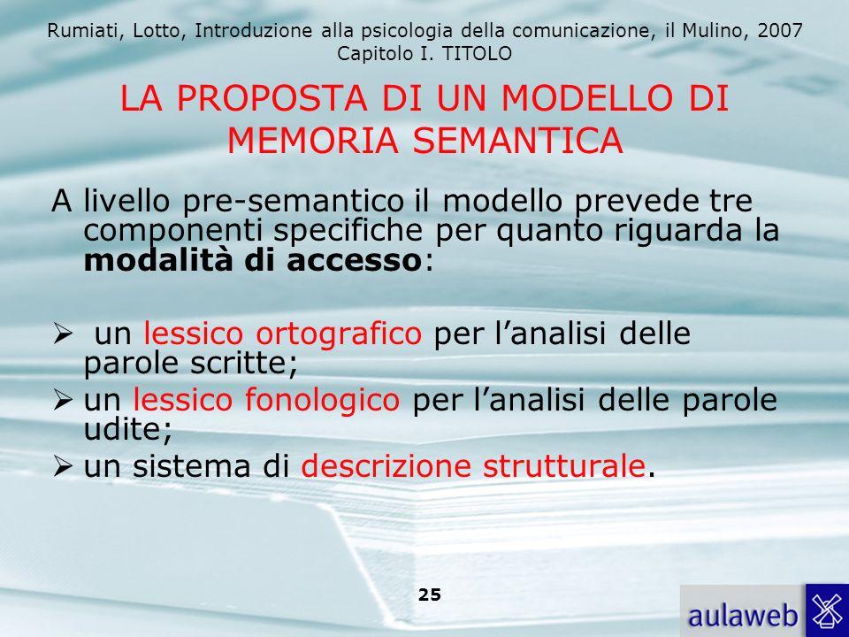 Rumiati, Lotto, Introduzione alla psicologia della comunicazione, il Mulino, 2007 Capitolo I. TITOLO 24 Procedure di elaborazione: operazioni mentali