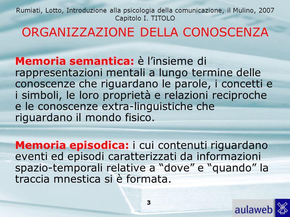 Rumiati, Lotto, Introduzione alla psicologia della comunicazione, il Mulino, 2007 Capitolo I. TITOLO 2 La memoria procedurale: (sapere come) si riferi