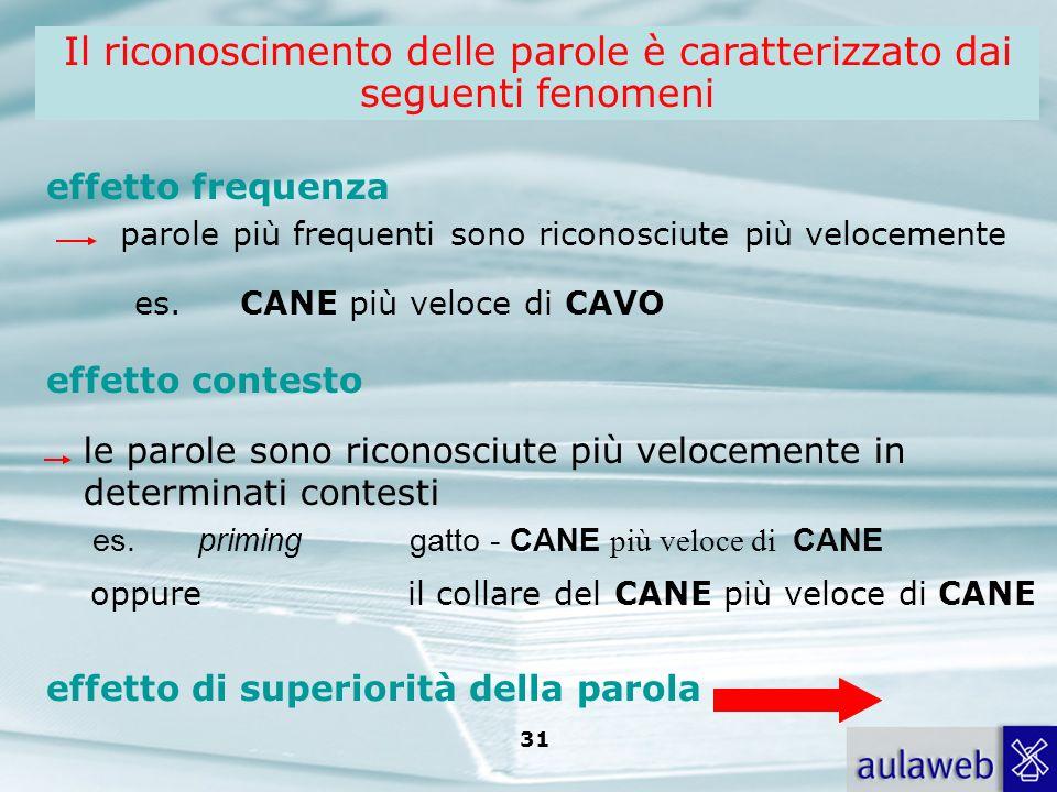 Rumiati, Lotto, Introduzione alla psicologia della comunicazione, il Mulino, 2007 Capitolo I. TITOLO 30 CANE inizia con la C - ha 4 lettere - la terza