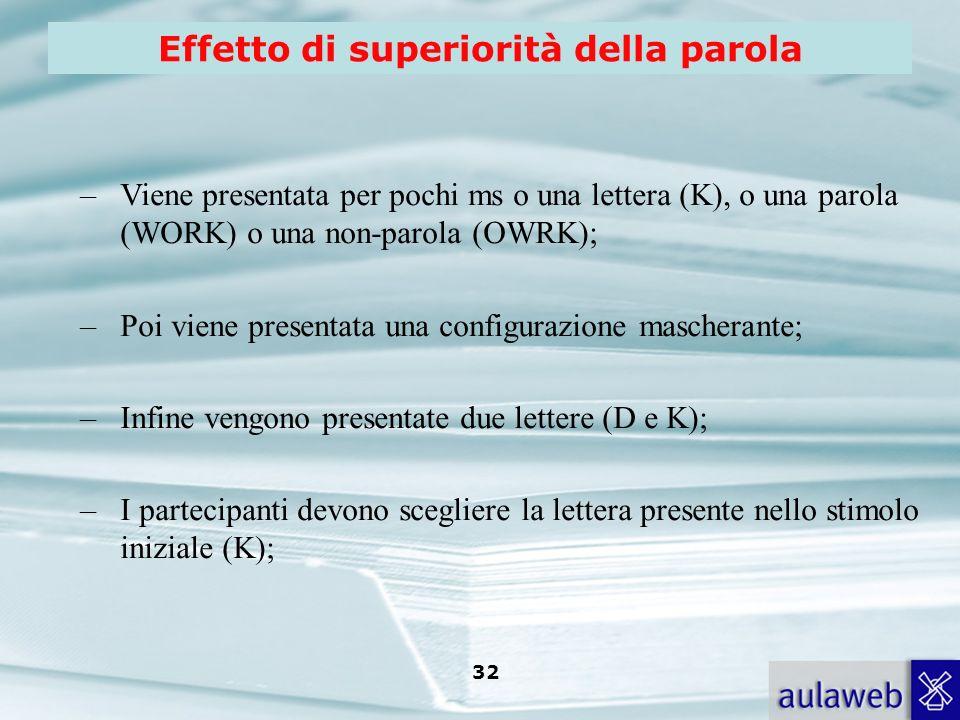 Rumiati, Lotto, Introduzione alla psicologia della comunicazione, il Mulino, 2007 Capitolo I. TITOLO 31 effetto di superiorità della parola Il riconos