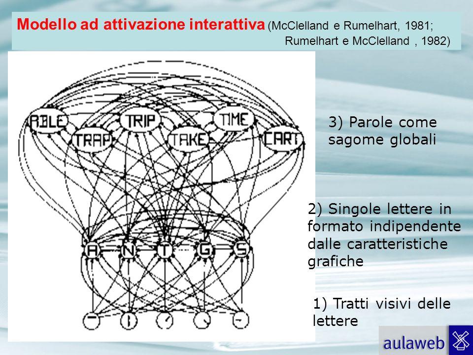 Rumiati, Lotto, Introduzione alla psicologia della comunicazione, il Mulino, 2007 Capitolo I. TITOLO 32 –Viene presentata per pochi ms o una lettera (