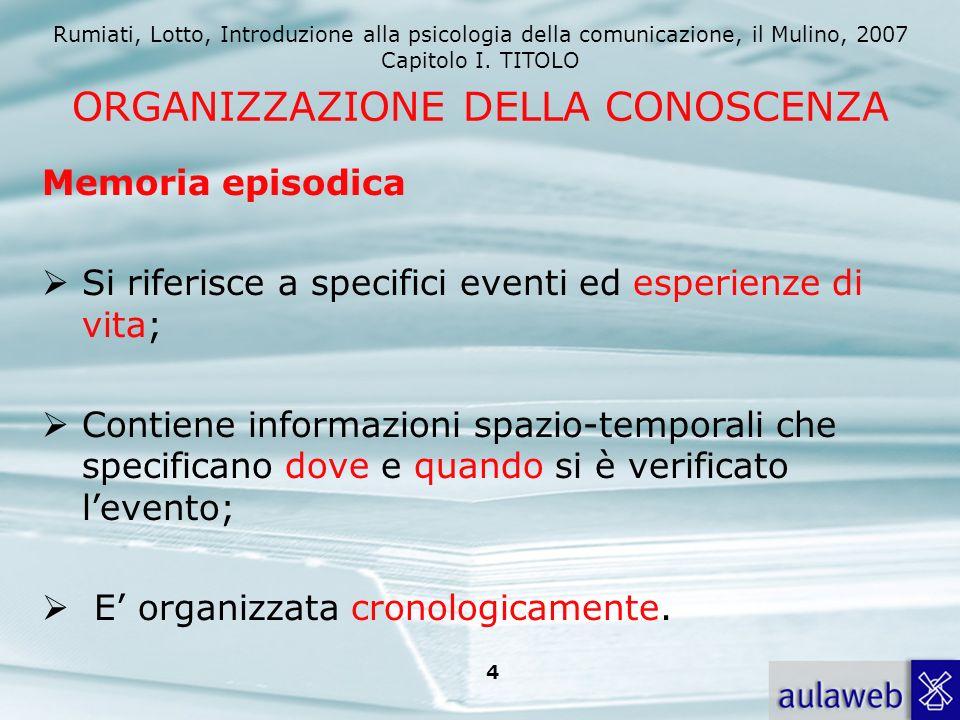 Rumiati, Lotto, Introduzione alla psicologia della comunicazione, il Mulino, 2007 Capitolo I. TITOLO 3 ORGANIZZAZIONE DELLA CONOSCENZA Memoria semanti