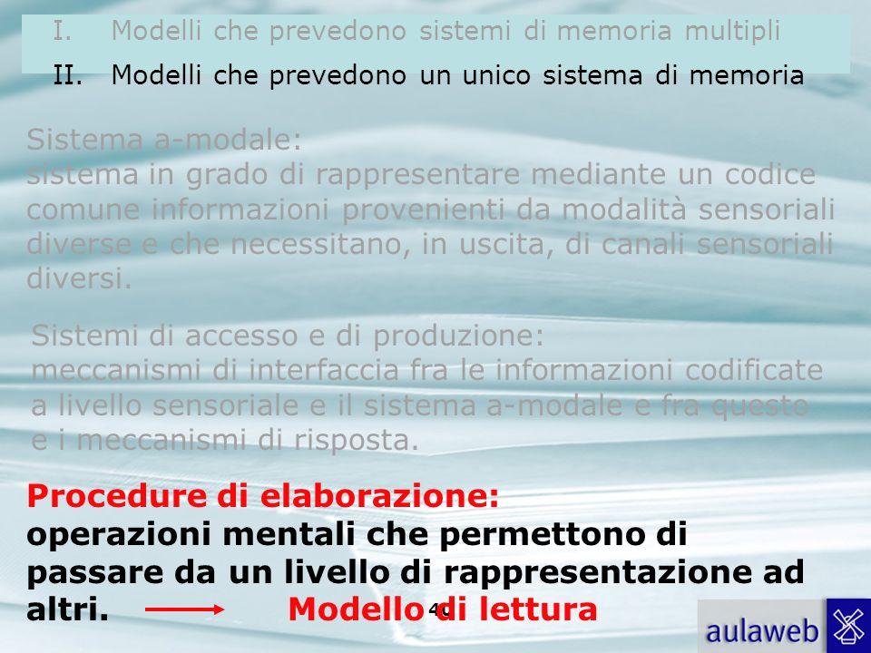 Rumiati, Lotto, Introduzione alla psicologia della comunicazione, il Mulino, 2007 Capitolo I. TITOLO 39 LA PROPOSTA DI UN MODELLO DI MEMORIA SEMANTICA