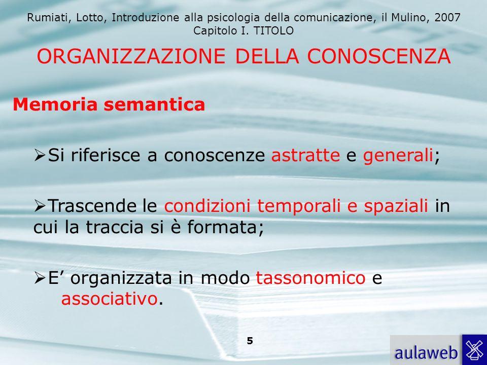 Rumiati, Lotto, Introduzione alla psicologia della comunicazione, il Mulino, 2007 Capitolo I. TITOLO 4 ORGANIZZAZIONE DELLA CONOSCENZA Memoria episodi