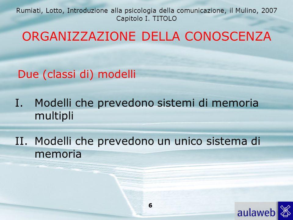 Rumiati, Lotto, Introduzione alla psicologia della comunicazione, il Mulino, 2007 Capitolo I. TITOLO 5 Memoria semantica Si riferisce a conoscenze ast