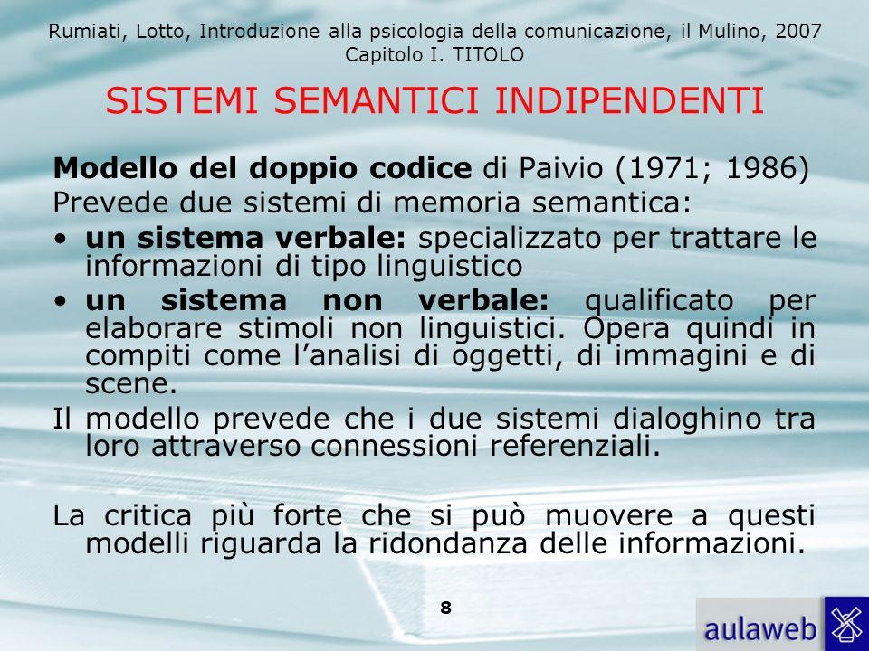 Rumiati, Lotto, Introduzione alla psicologia della comunicazione, il Mulino, 2007 Capitolo I. TITOLO 7 Rappresentazioni EsterneInterne PittoricheLingu