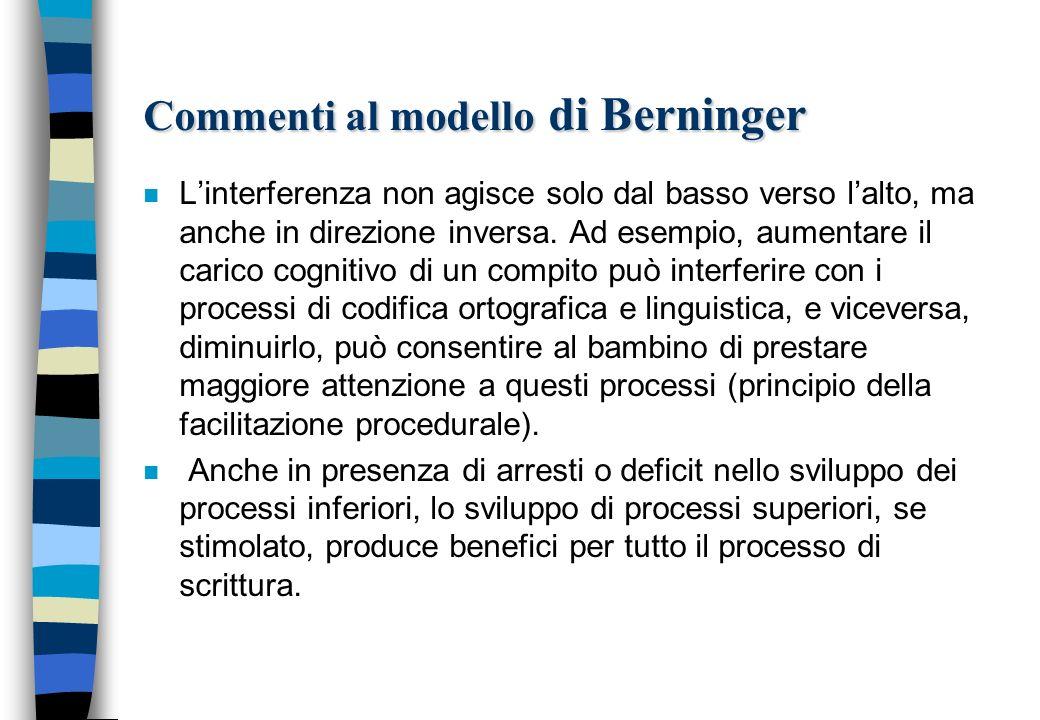 Commenti al modello di Berninger n Linterferenza non agisce solo dal basso verso lalto, ma anche in direzione inversa. Ad esempio, aumentare il carico