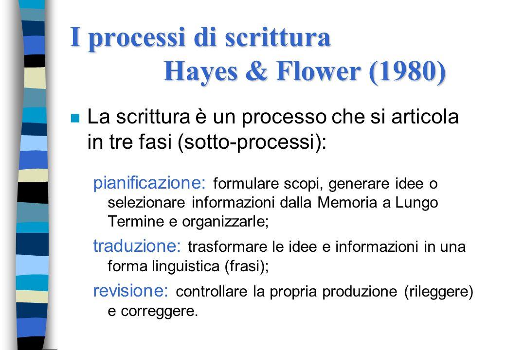 I processi di scrittura Hayes & Flower (1980) n La scrittura è un processo che si articola in tre fasi (sotto-processi): pianificazione: formulare sco