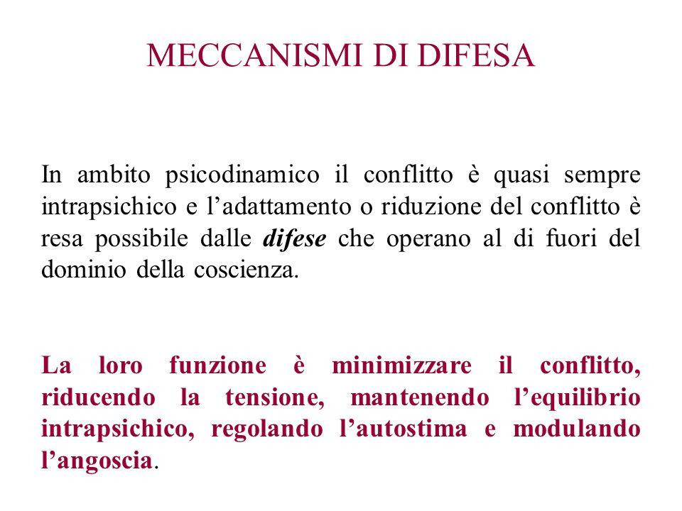 MECCANISMI DI DIFESA I fenomeni cui ci riferiamo come difese hanno molte funzioni positive.