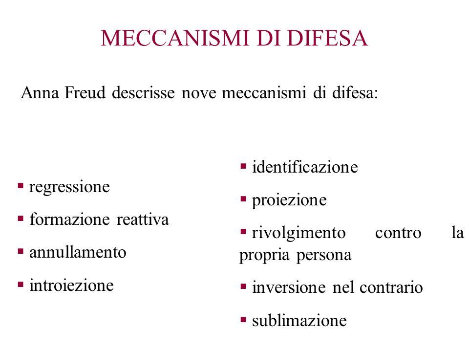 Sempre Anna Freud divise i meccanismi di difesa tipici delladolescenza in: contro i legami Difese contro i legami oggettuali infantili contro le pulsioni Difese contro le pulsioni