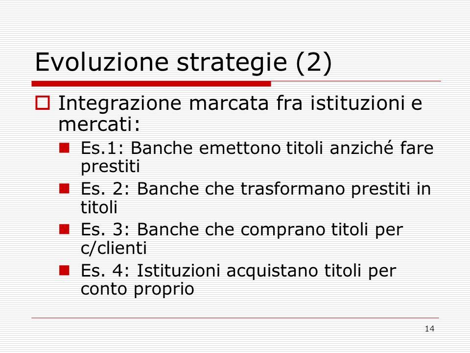 14 Evoluzione strategie (2) Integrazione marcata fra istituzioni e mercati: Es.1: Banche emettono titoli anziché fare prestiti Es.