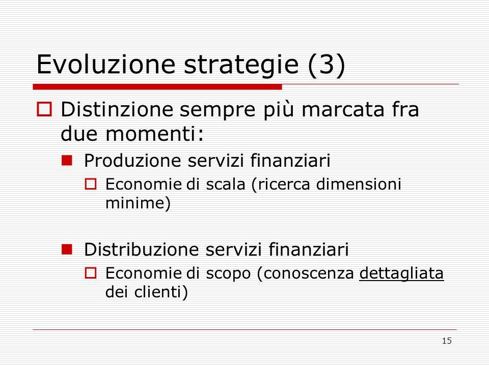 15 Evoluzione strategie (3) Distinzione sempre più marcata fra due momenti: Produzione servizi finanziari Economie di scala (ricerca dimensioni minime) Distribuzione servizi finanziari Economie di scopo (conoscenza dettagliata dei clienti)
