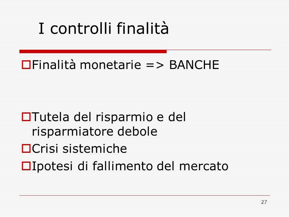 27 I controlli finalità Finalità monetarie => BANCHE Tutela del risparmio e del risparmiatore debole Crisi sistemiche Ipotesi di fallimento del mercato
