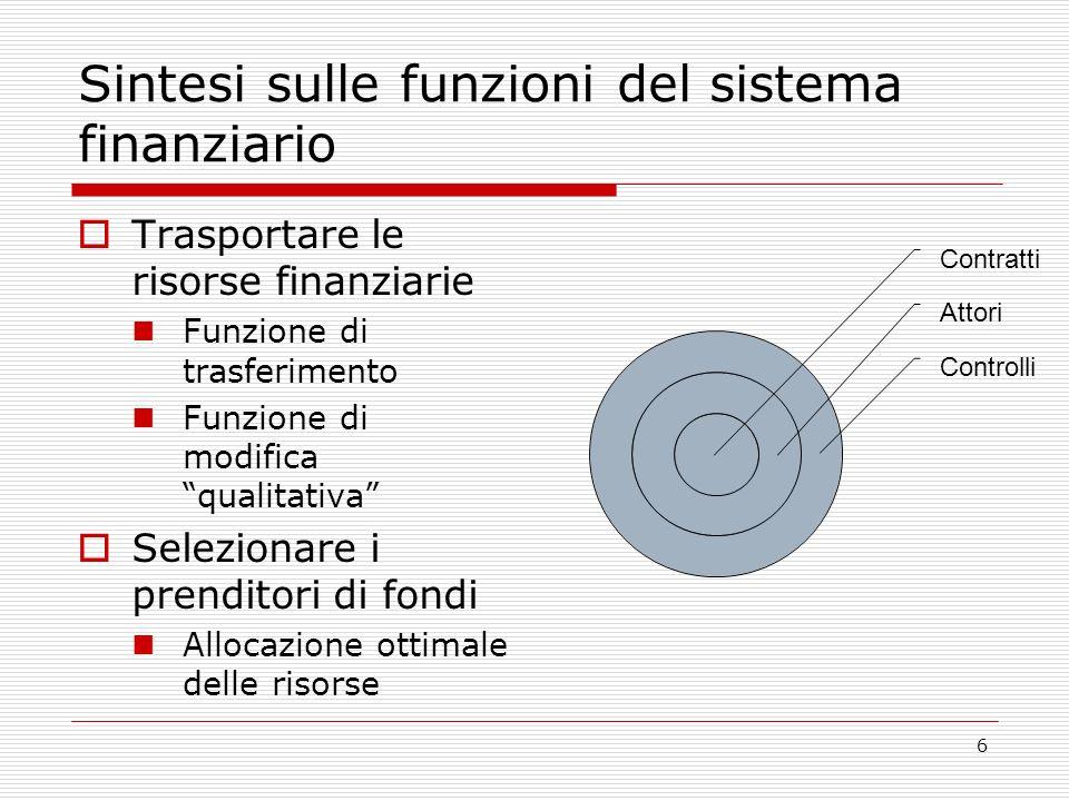 6 Sintesi sulle funzioni del sistema finanziario Trasportare le risorse finanziarie Funzione di trasferimento Funzione di modifica qualitativa Selezionare i prenditori di fondi Allocazione ottimale delle risorse Contratti Attori Controlli