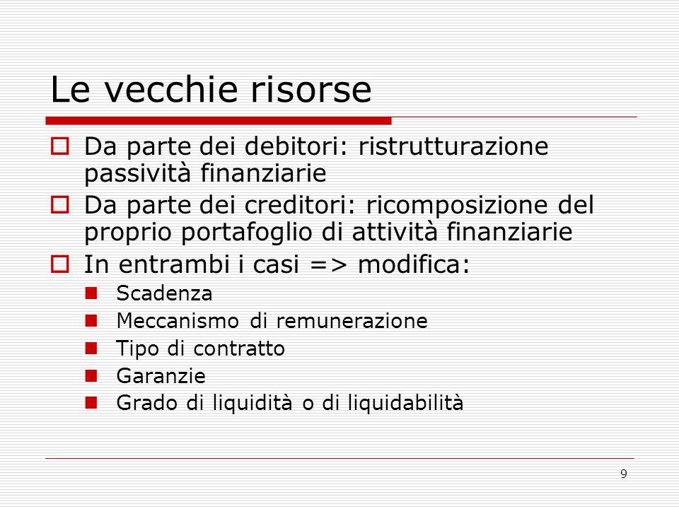 9 Le vecchie risorse Da parte dei debitori: ristrutturazione passività finanziarie Da parte dei creditori: ricomposizione del proprio portafoglio di attività finanziarie In entrambi i casi => modifica: Scadenza Meccanismo di remunerazione Tipo di contratto Garanzie Grado di liquidità o di liquidabilità