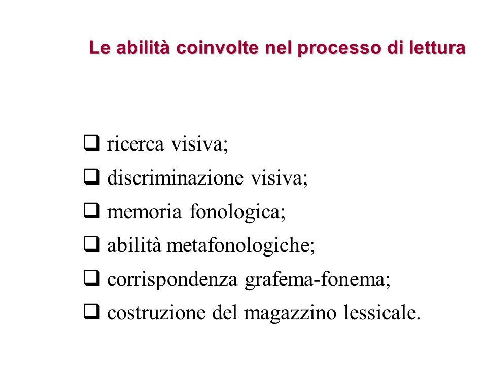 Le abilità coinvolte nel processo di lettura ricerca visiva; discriminazione visiva; memoria fonologica; abilità metafonologiche; corrispondenza grafe